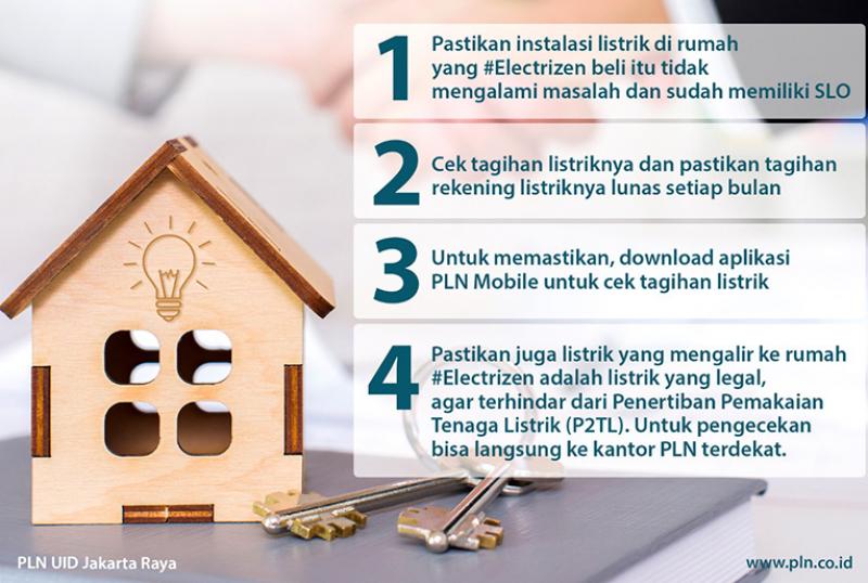 Tips Kelistrikan Sebelum Membeli/Menyewa Rumah