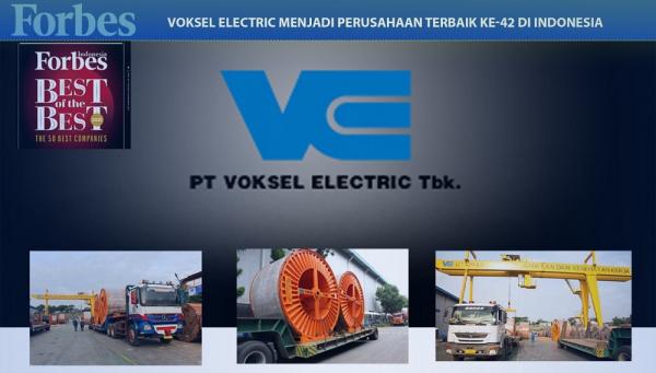 Voksel Electric Menjadi Salah Satu dari 50 Perusahaan Terbaik di Indonesia